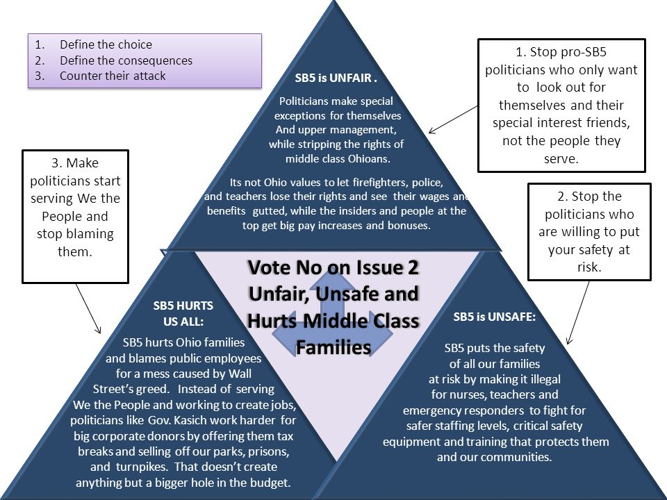 Unfair, Unsafe and Hurts Middle Class Families