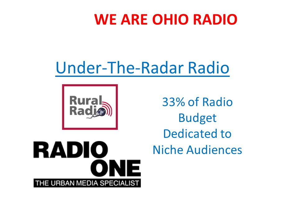 33% of Radio Budget Dedicated to Niche Audiences