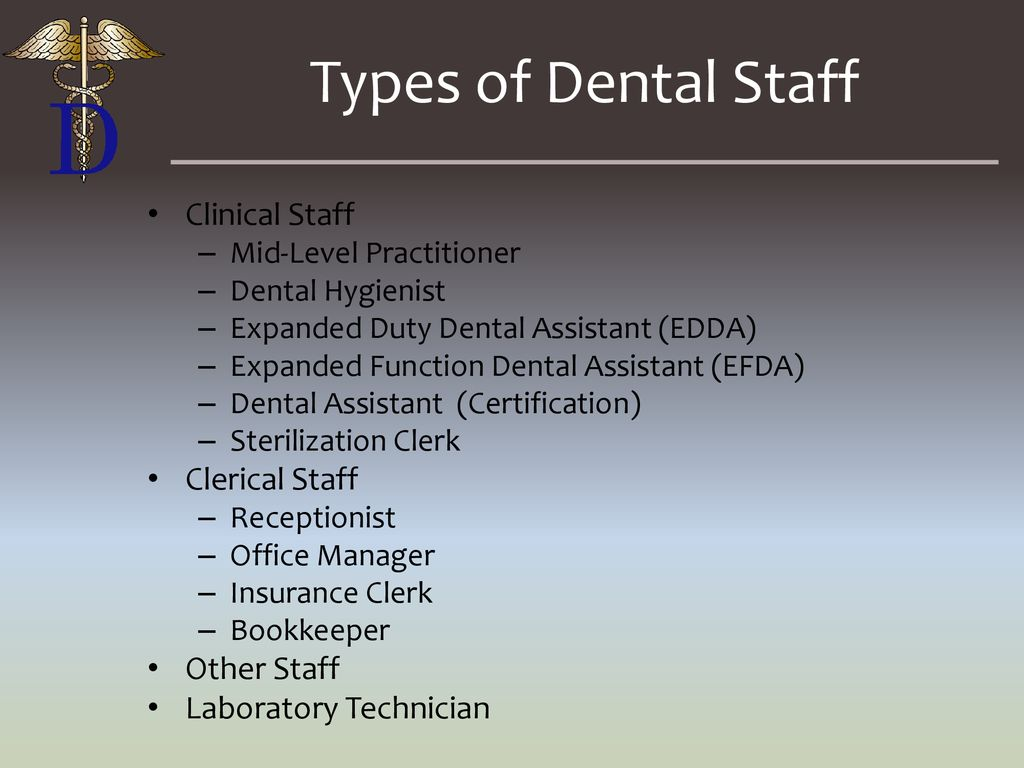 The Dental Practice Business Foundations Ppt Download