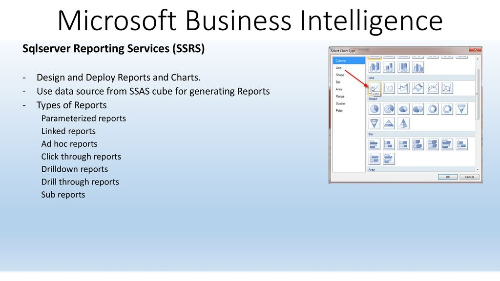 Microsoft Business Intelligence - ppt download