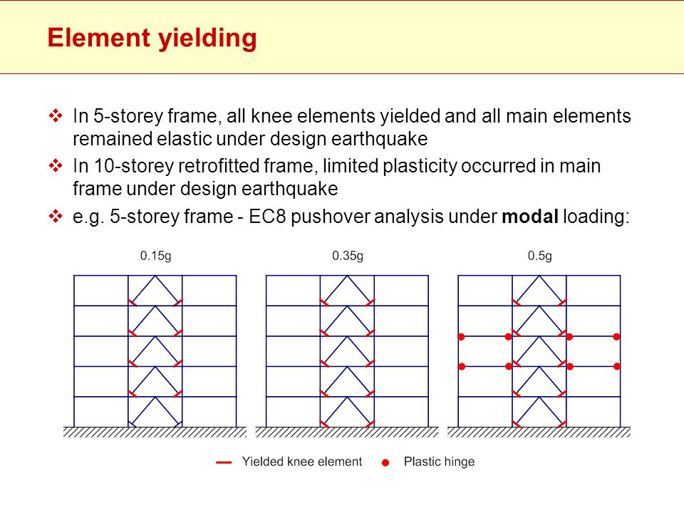 Element yielding In 5-storey frame, all knee elements yielded and all main elements remained elastic under design earthquake.