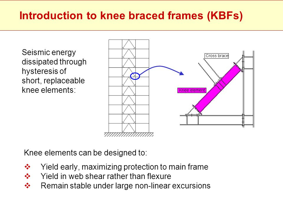 Introduction to knee braced frames (KBFs)