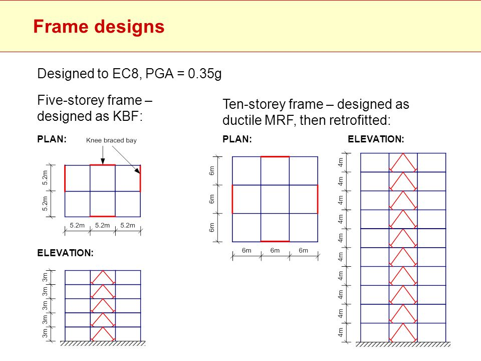 Frame designs Designed to EC8, PGA = 0.35g