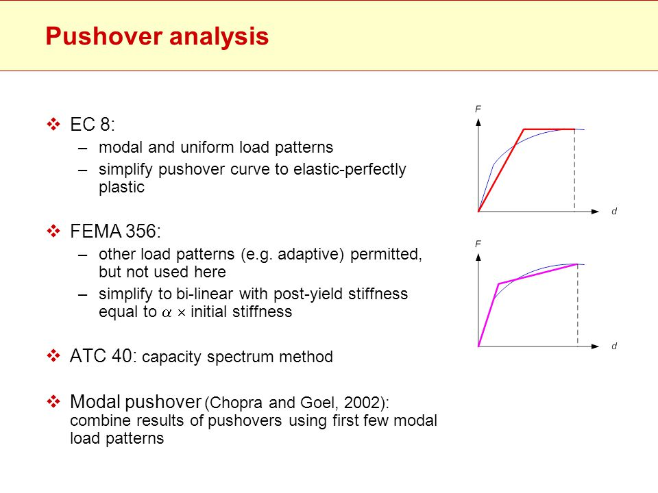 Pushover analysis EC 8: FEMA 356: ATC 40: capacity spectrum method
