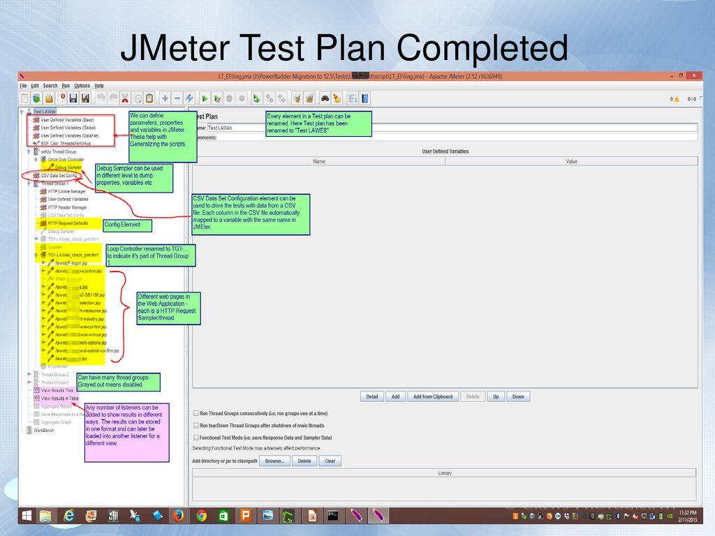 Agenda ○ Performance testing Load Testing StressTesting