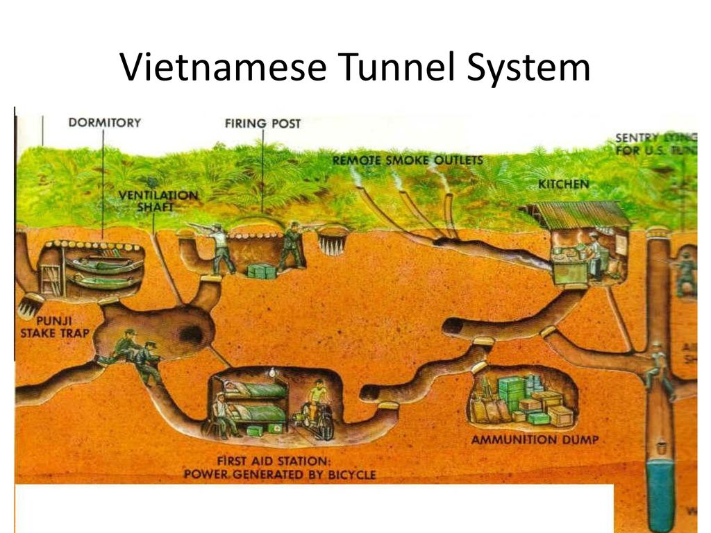 Vietnam War. - ppt download