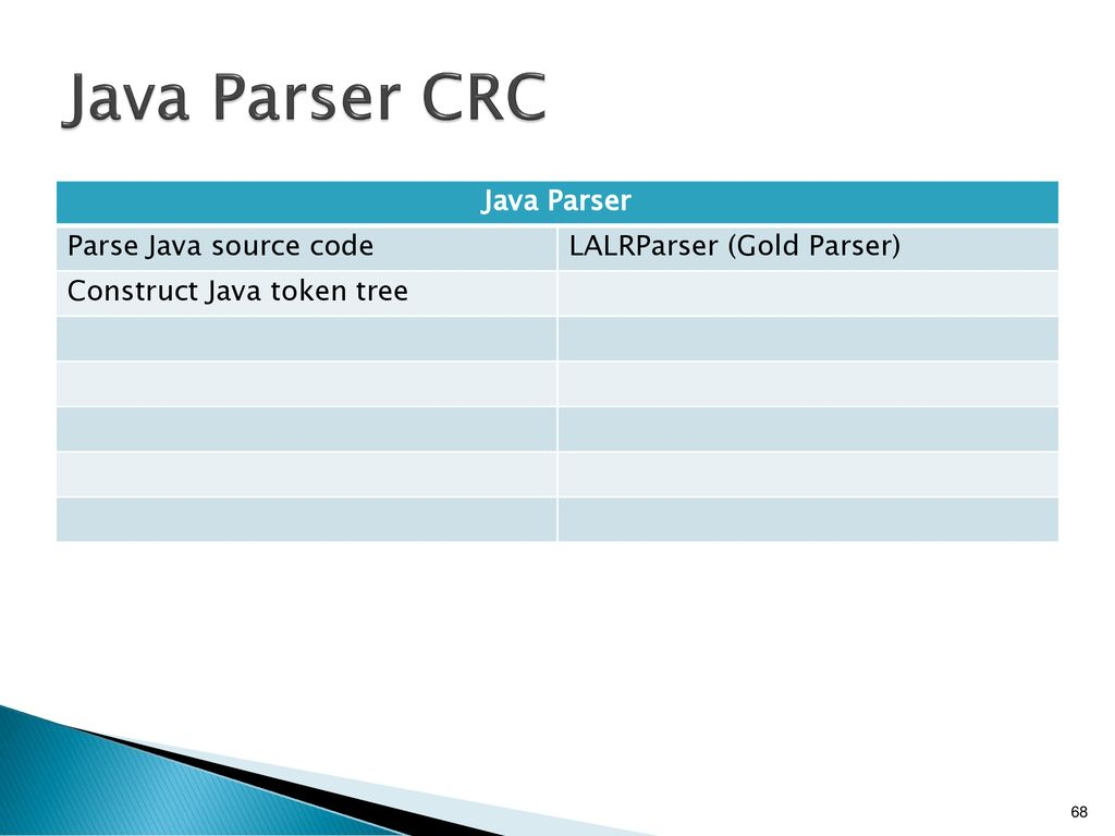 crc code in java