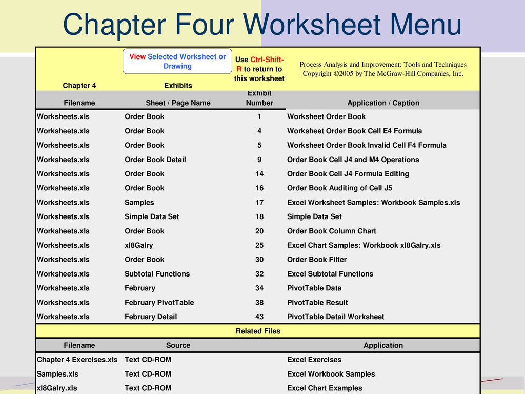 Data Management and Analysis Using Excel - ppt download