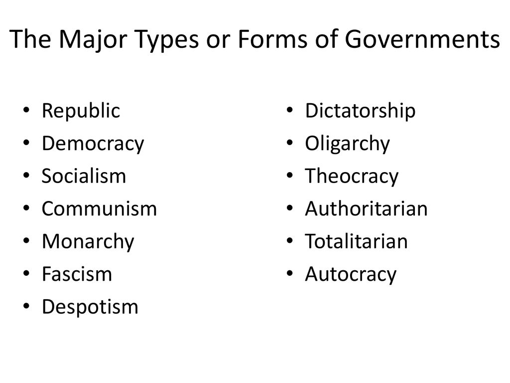The Major Types or Forms of Governments
