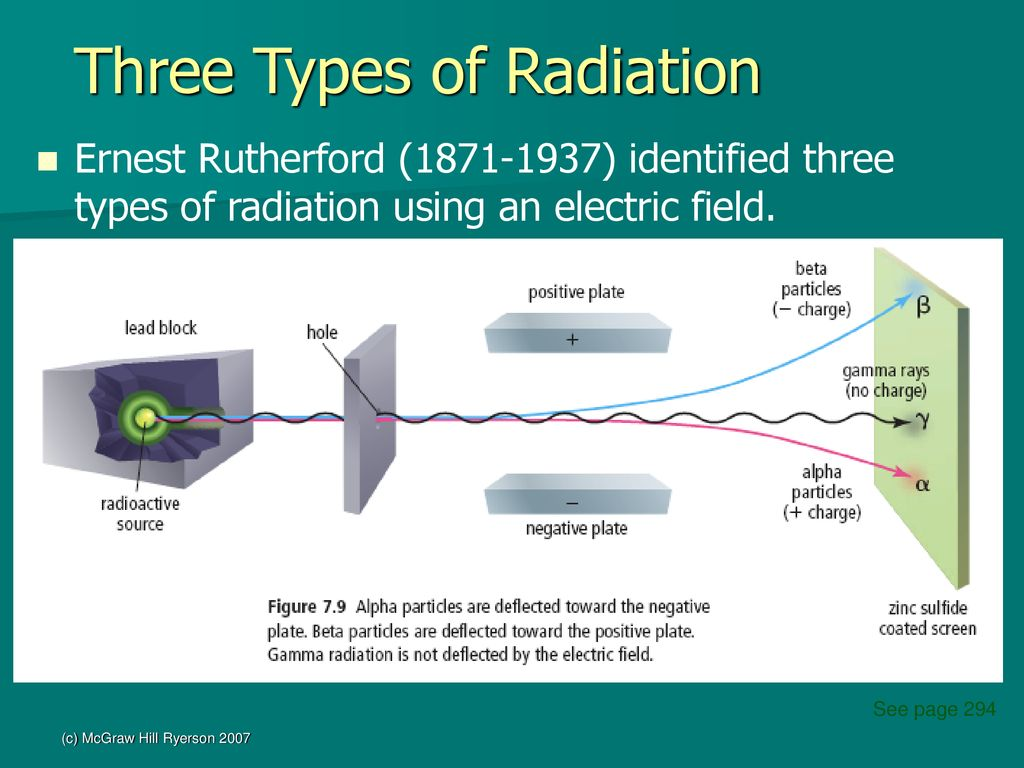 Chapter 7 - Radioactivity - ppt download