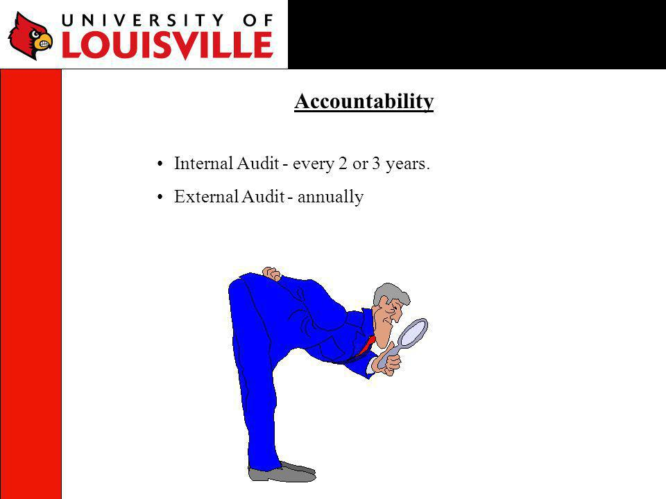 Accountability Internal Audit - every 2 or 3 years.
