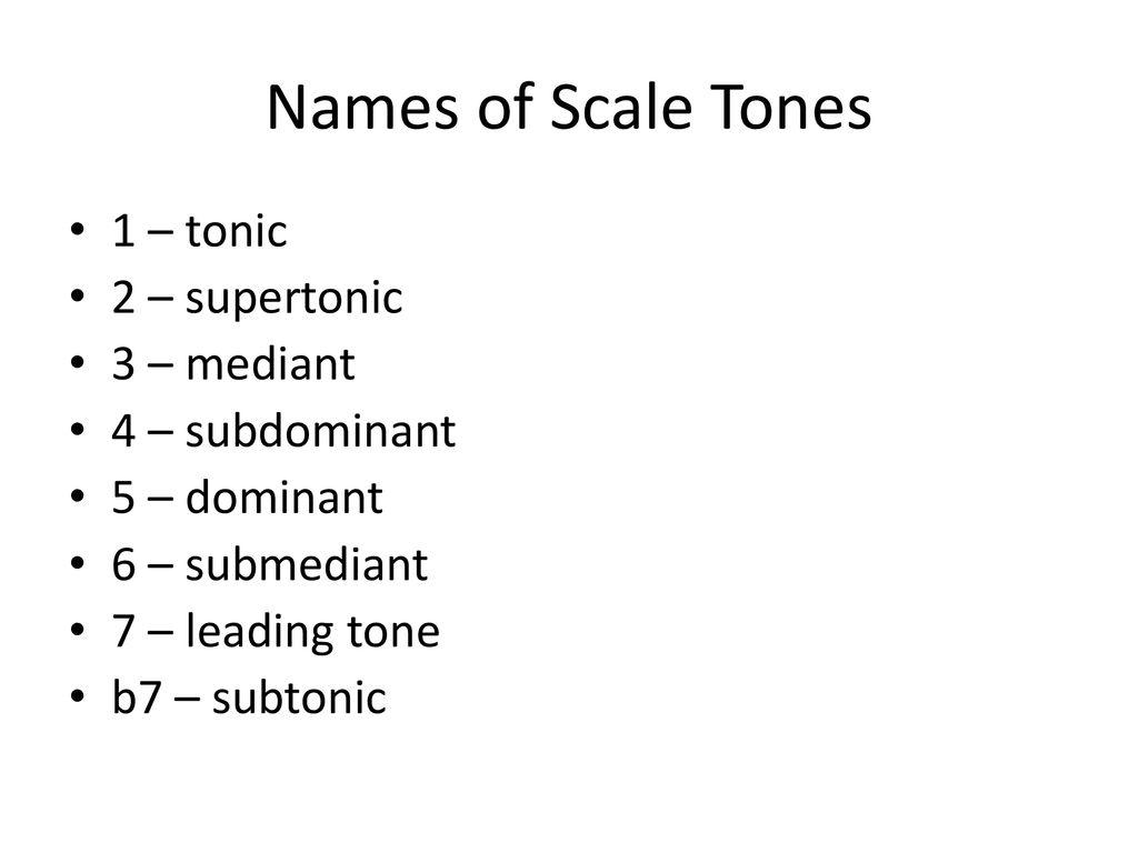 Chord Names Tonic Supertonic