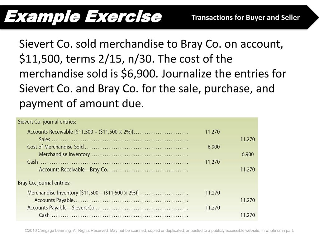 6 Accounting for Merchandising Businesses Financial Accounting 14e