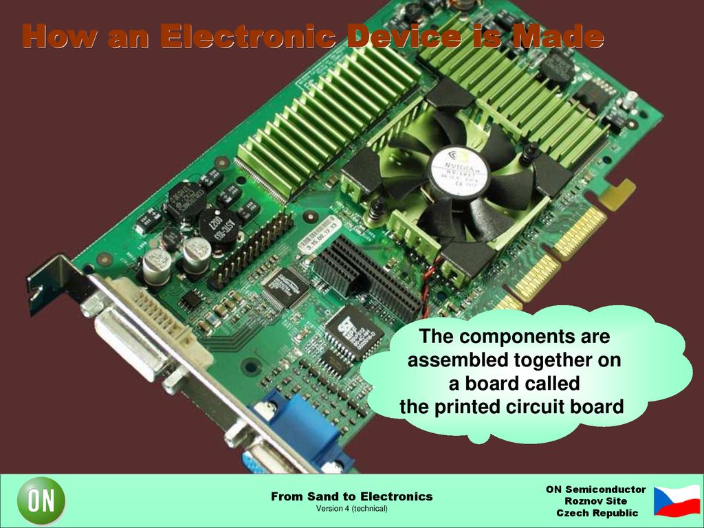 Integrated Circuit Looks Like A Bug From Sand To Electronics Ppt Download The Printed Board