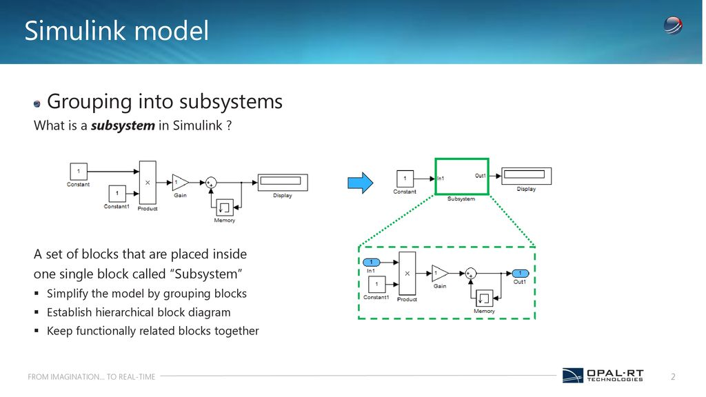 Contents Simulink model Grouping into subsystems Naming the