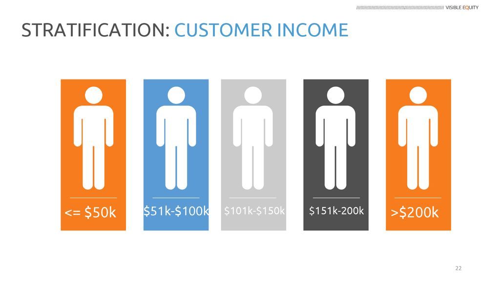customer marketing analytics ppt download
