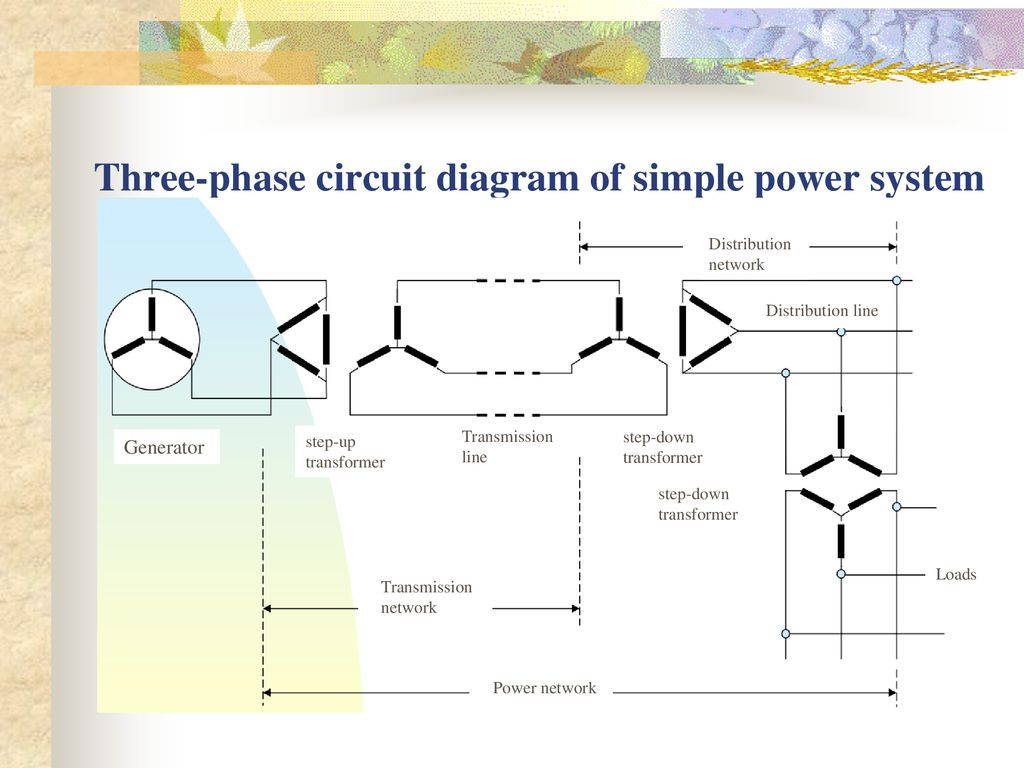 Power System Analysis Ppt Download Generator Diagram Simple Circuit If Three Phase Of