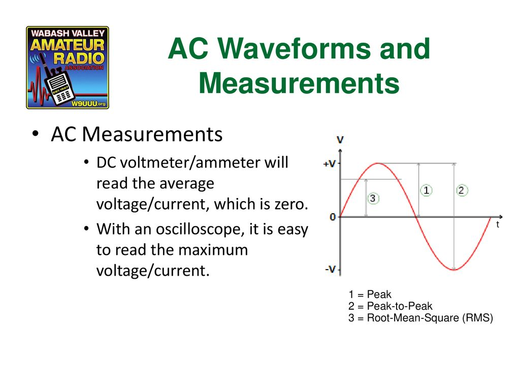 Chapter 7 Radio Signals And Measurements Ppt Download Mean On Power Supply Can39t Read Any Voltage Using A Dvm The Plug 9 Ac Waveforms