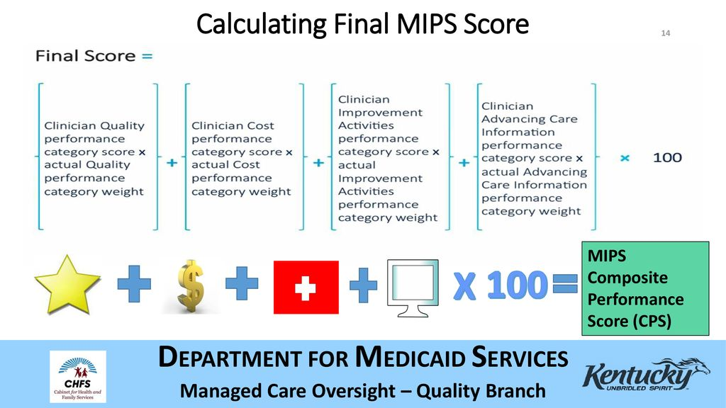 Kentucky Medicaid Quality Alignment with MIPS - ppt download