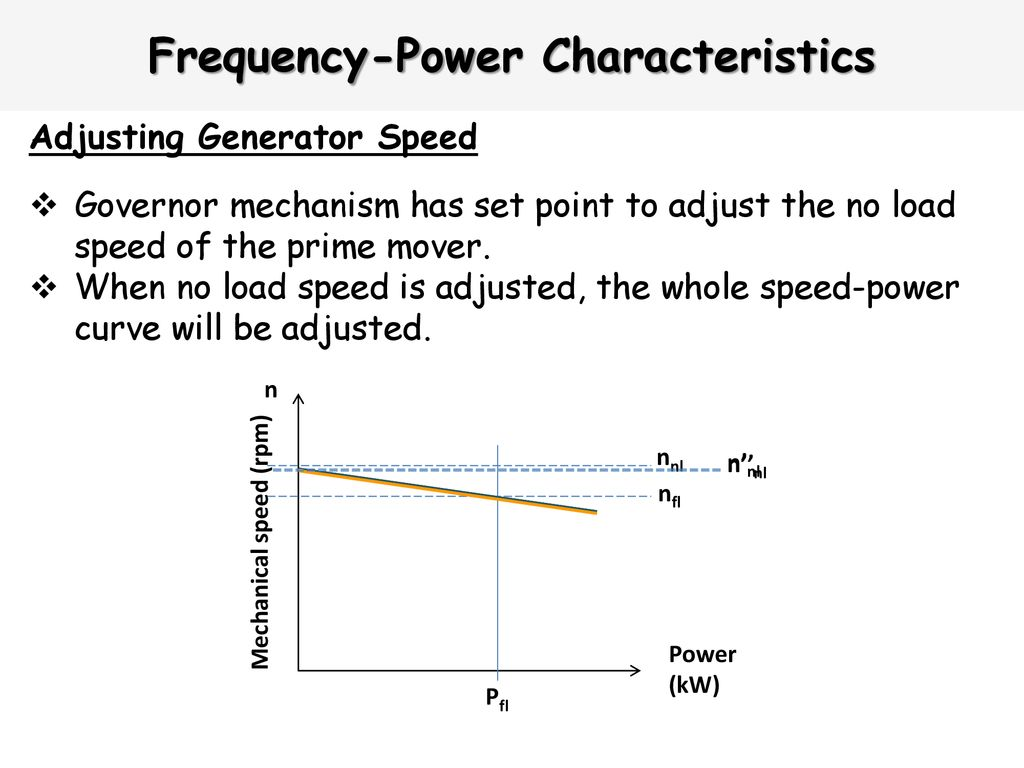 Parallel Operation of ac generators - ppt download
