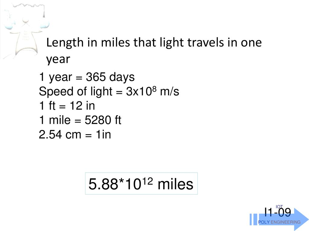 5 881012 Miles Length In Miles That Light Travels In One Year