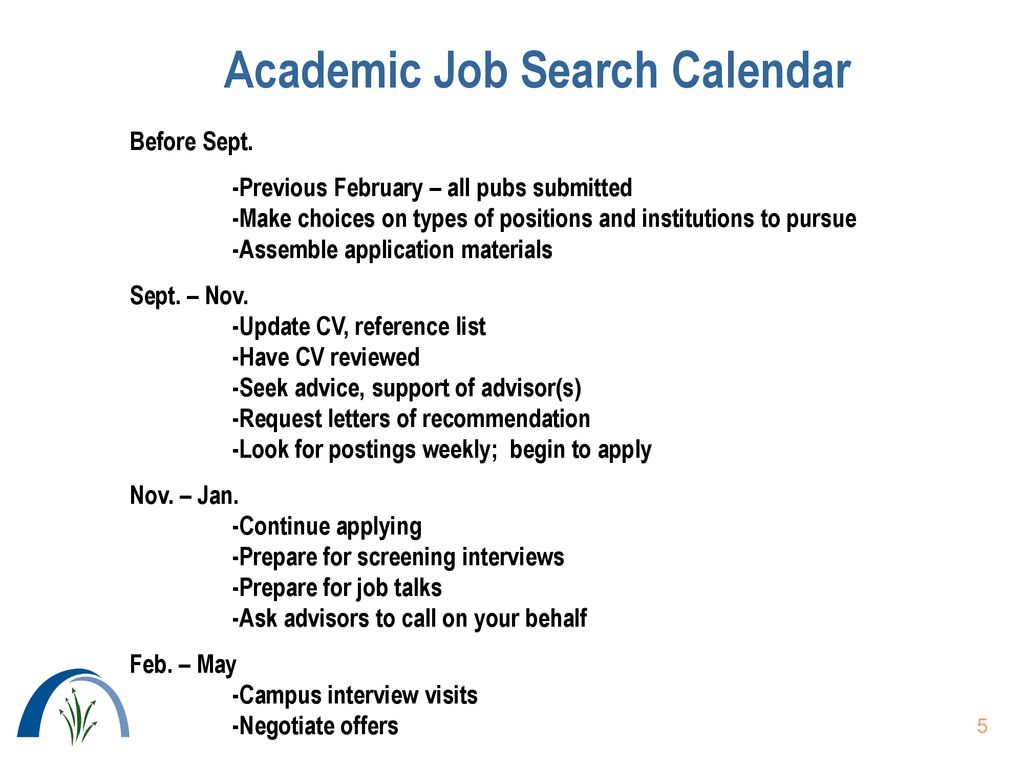 Launching Your Academic Job Search: - ppt download