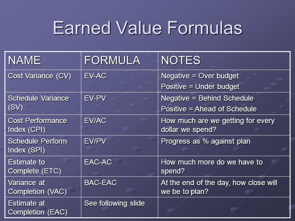 Earned Value Formulas NAME FORMULA NOTES Cost Variance (CV) EV-AC