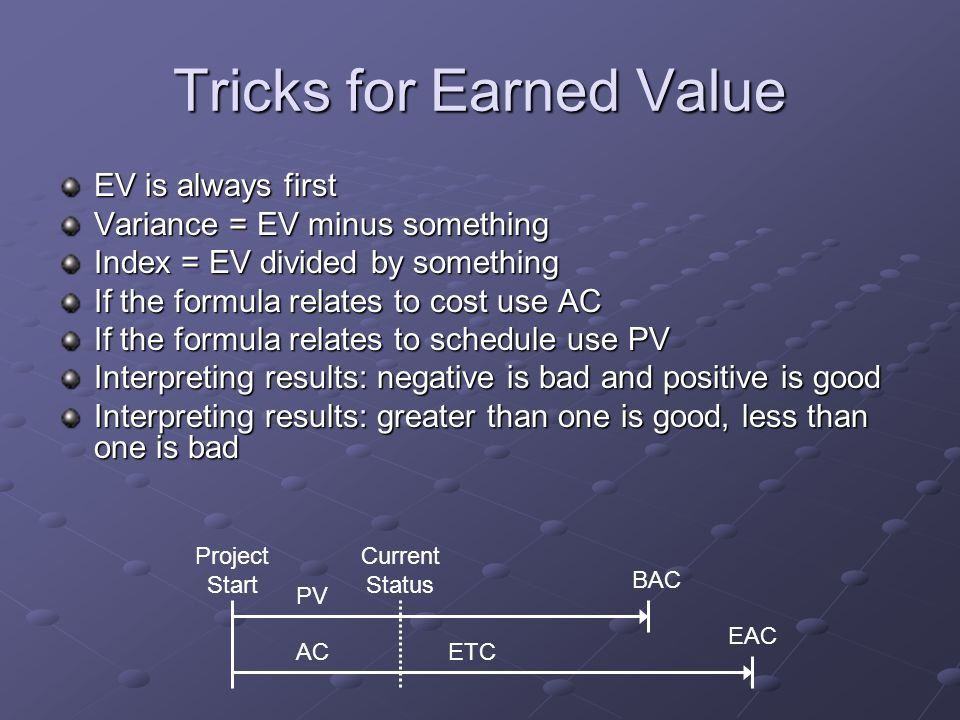 Tricks for Earned Value