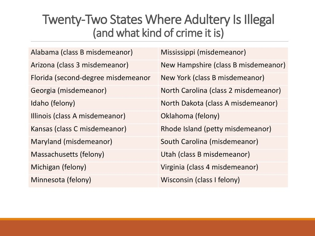 wisconsin divorce laws adultery