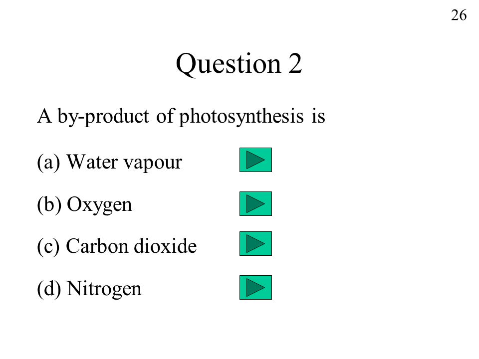 Question 2 A by-product of photosynthesis is (a) Water vapour
