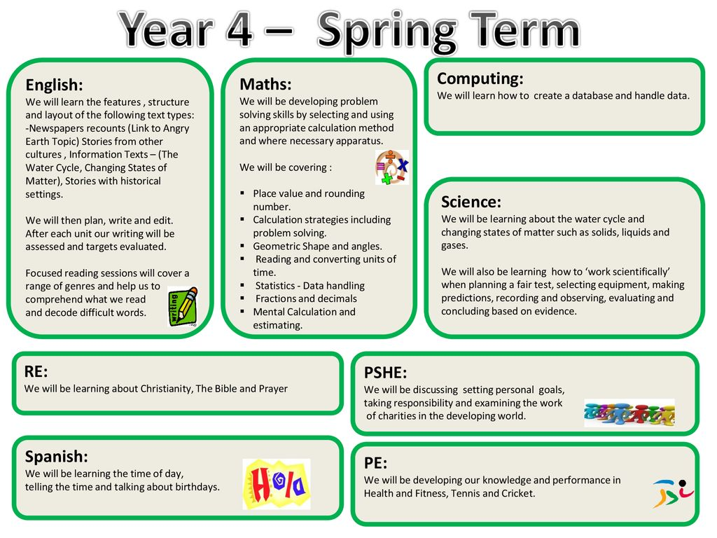 Year 4 – Autumn Term English: Maths: Computing: Science: RE
