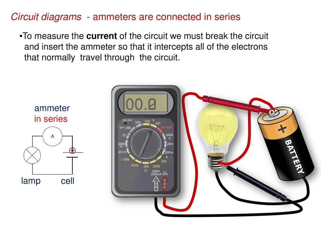 Topic 5 Electricity And Magnetism Ppt Download Electronic Gadgets Circuit Diagram Diagrams Ammeters Are Connected In Series