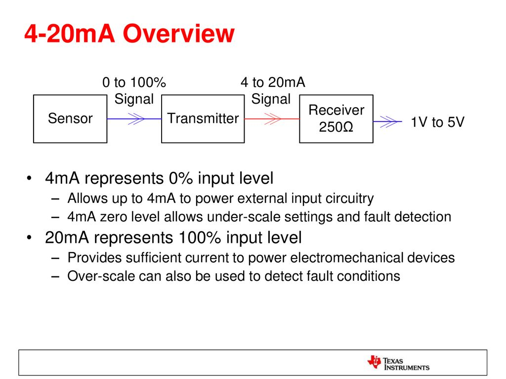2 Wire Vs 3 Transmitters Ppt Download 20 Ma Current Loop Measuring Circuits Basics I Industrial 4 20ma Overview 4ma Represents 0 Input Level