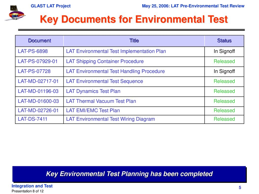 Integration And Test Glast Large Area Telescope Ppt Download Shipping Container Wiring Diagram 5 Key Documents