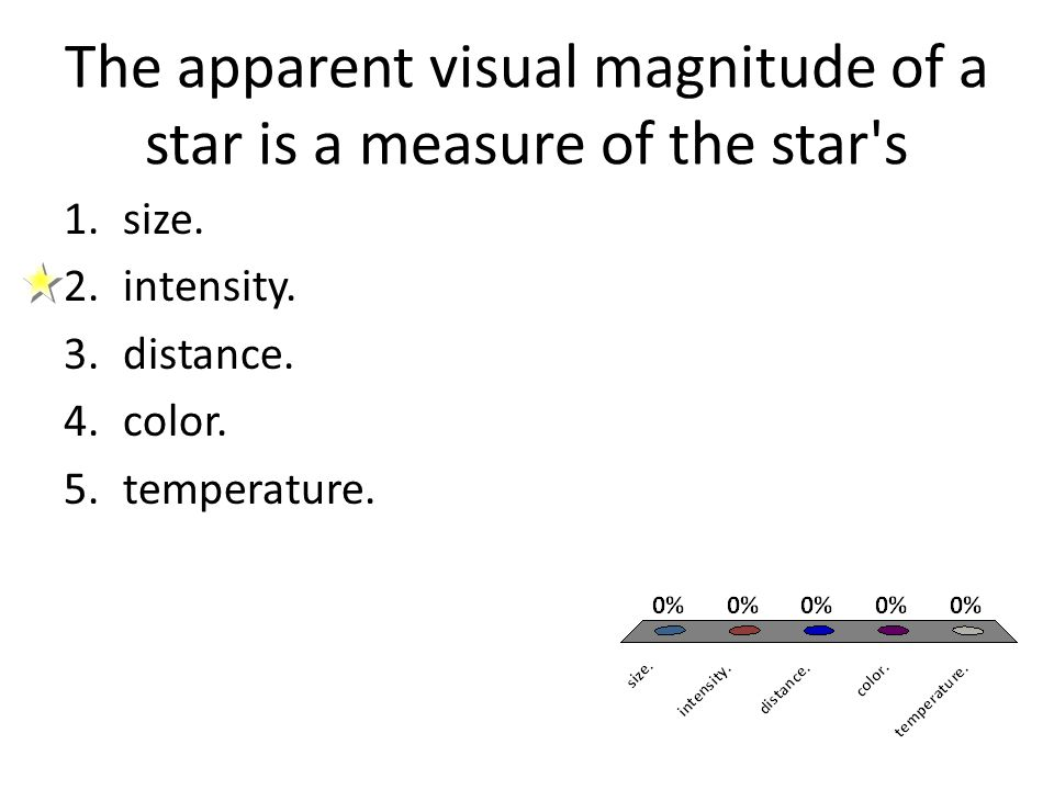 The apparent visual magnitude of a star is a measure of the star s