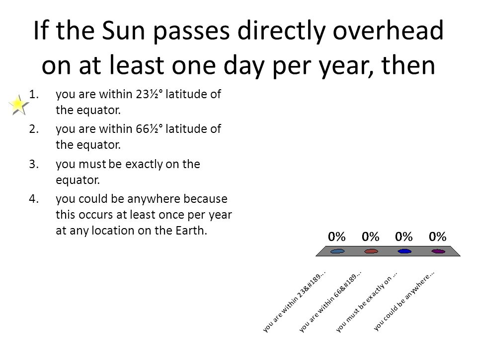 If the Sun passes directly overhead on at least one day per year, then