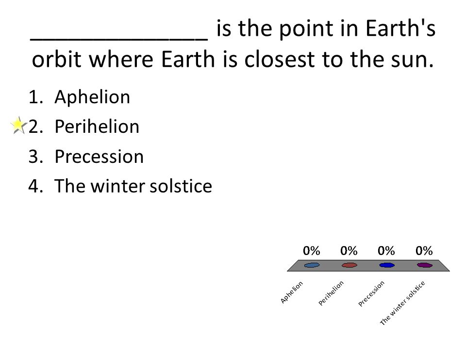 ______________ is the point in Earth s orbit where Earth is closest to the sun.