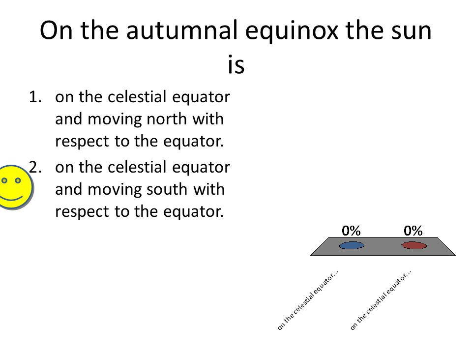 On the autumnal equinox the sun is