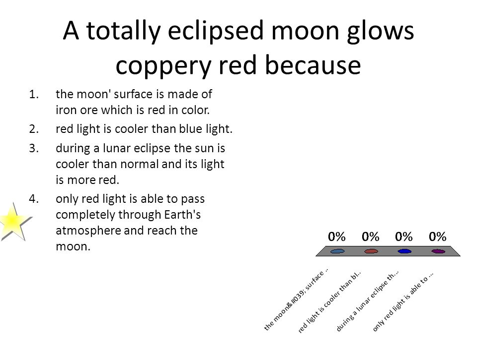 A totally eclipsed moon glows coppery red because