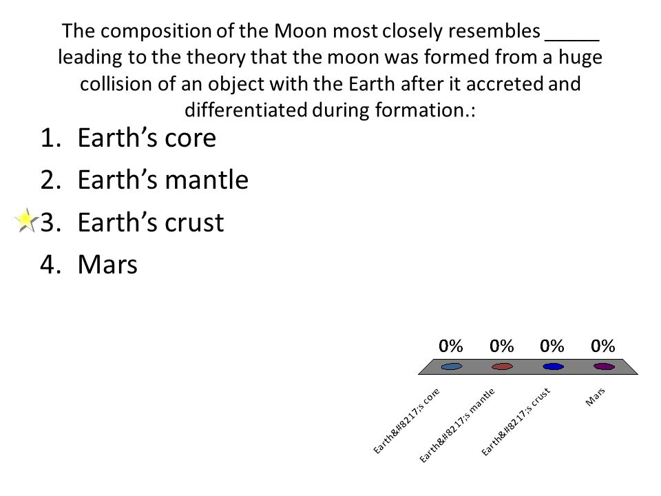 Earth's core Earth's mantle Earth's crust Mars