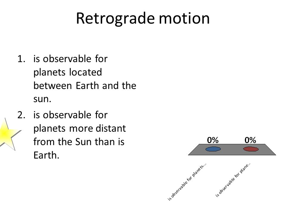 Retrograde motion is observable for planets located between Earth and the sun.