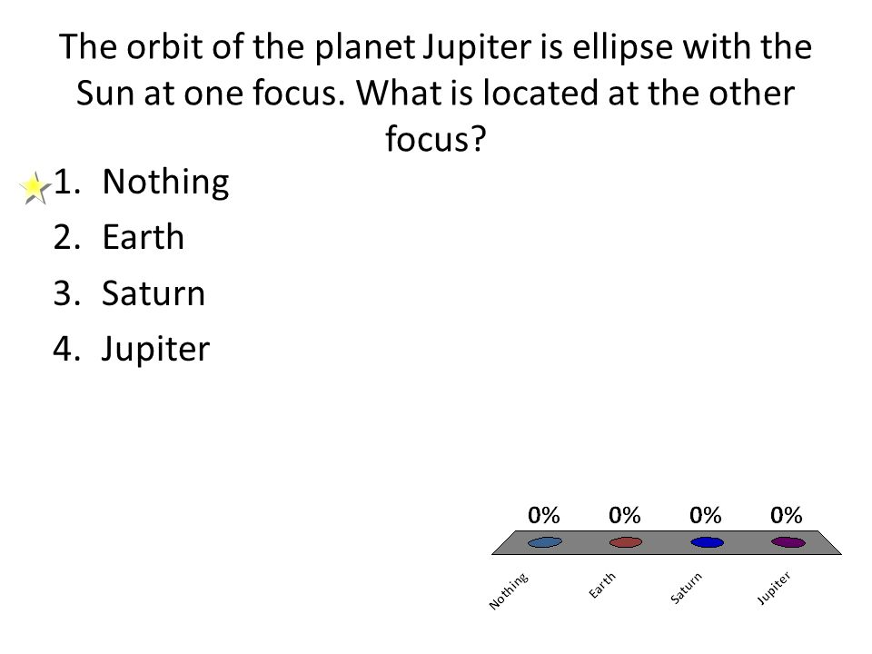 The orbit of the planet Jupiter is ellipse with the Sun at one focus