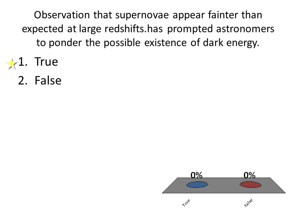 Observation that supernovae appear fainter than expected at large redshifts.has prompted astronomers to ponder the possible existence of dark energy.