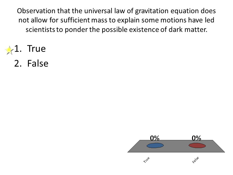 Observation that the universal law of gravitation equation does not allow for sufficient mass to explain some motions have led scientists to ponder the possible existence of dark matter.