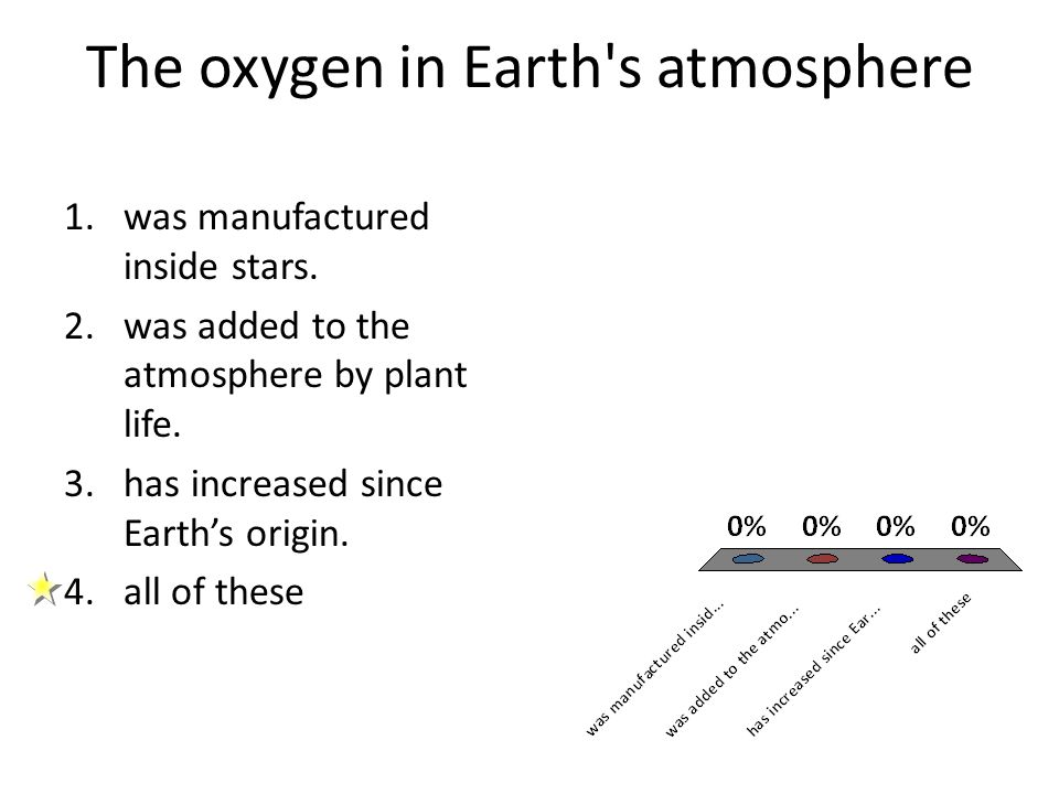 The oxygen in Earth s atmosphere