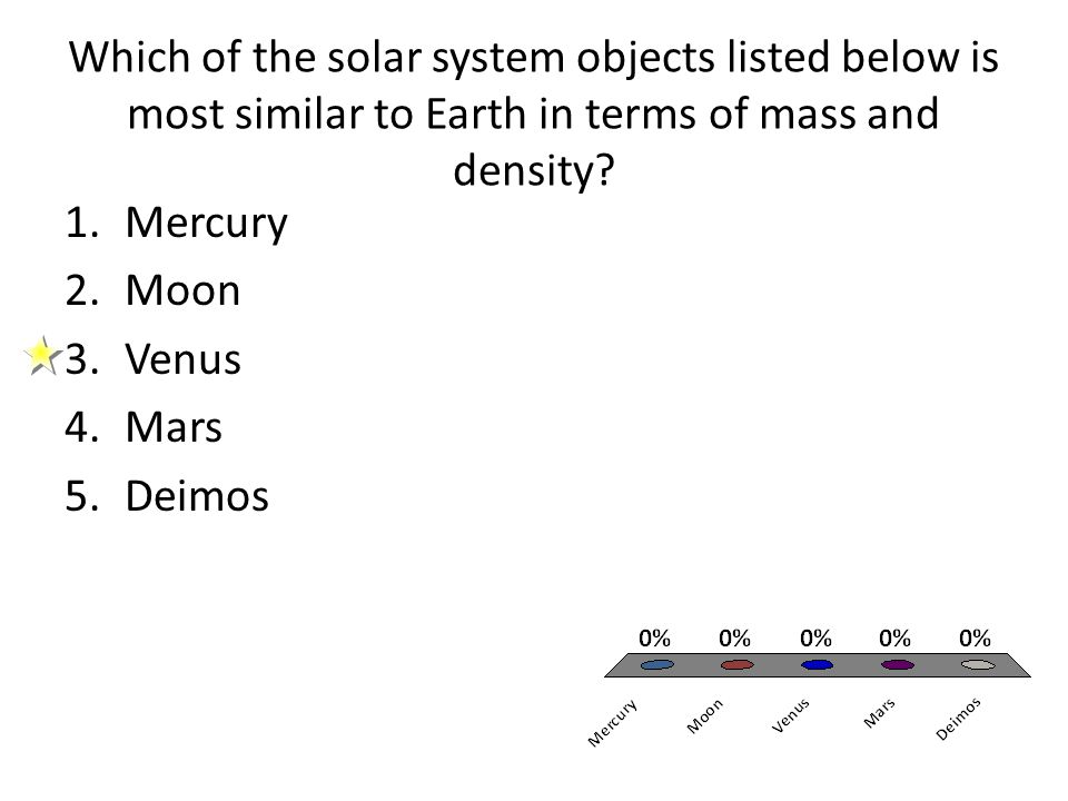 Which of the solar system objects listed below is most similar to Earth in terms of mass and density