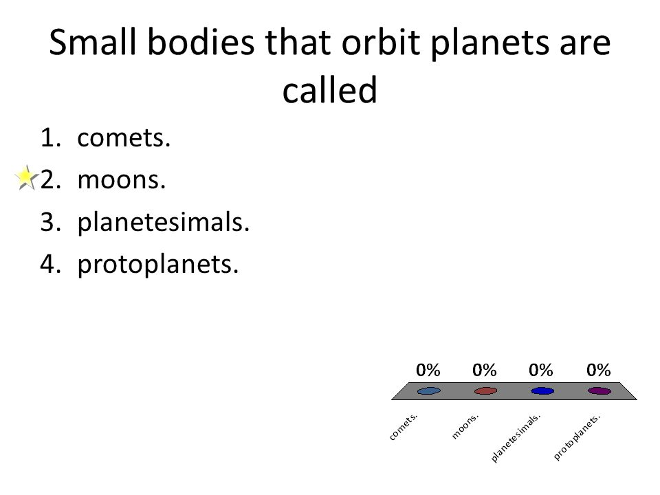Small bodies that orbit planets are called