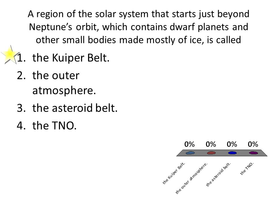 the Kuiper Belt. the outer atmosphere. the asteroid belt. the TNO.