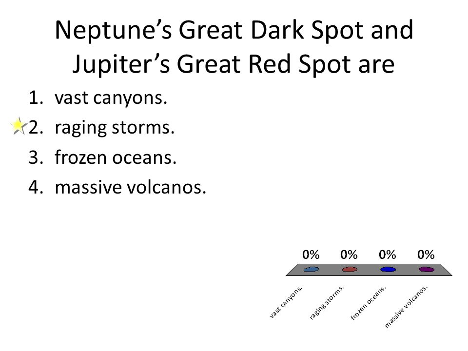 Neptune's Great Dark Spot and Jupiter's Great Red Spot are