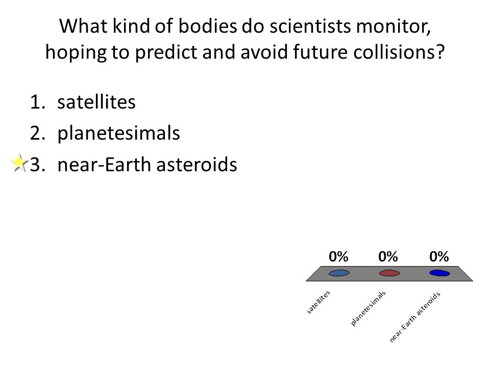 What kind of bodies do scientists monitor, hoping to predict and avoid future collisions
